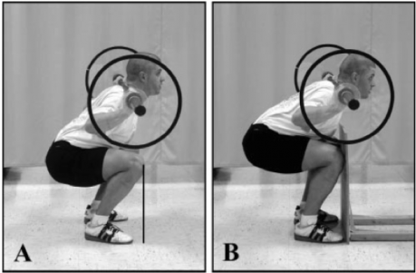 two-types-of-squat