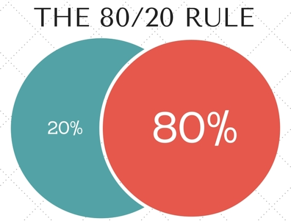 The-80_20-Rule-2